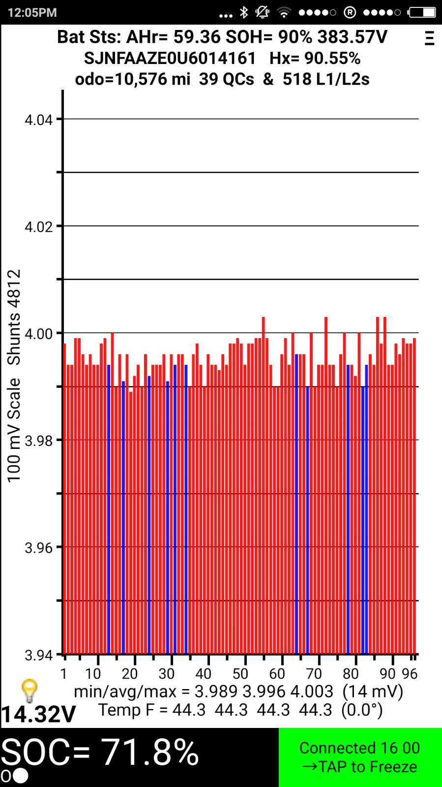 Battery history and health of my Nissan Leaf, as outputted by the Leaf Spy app.